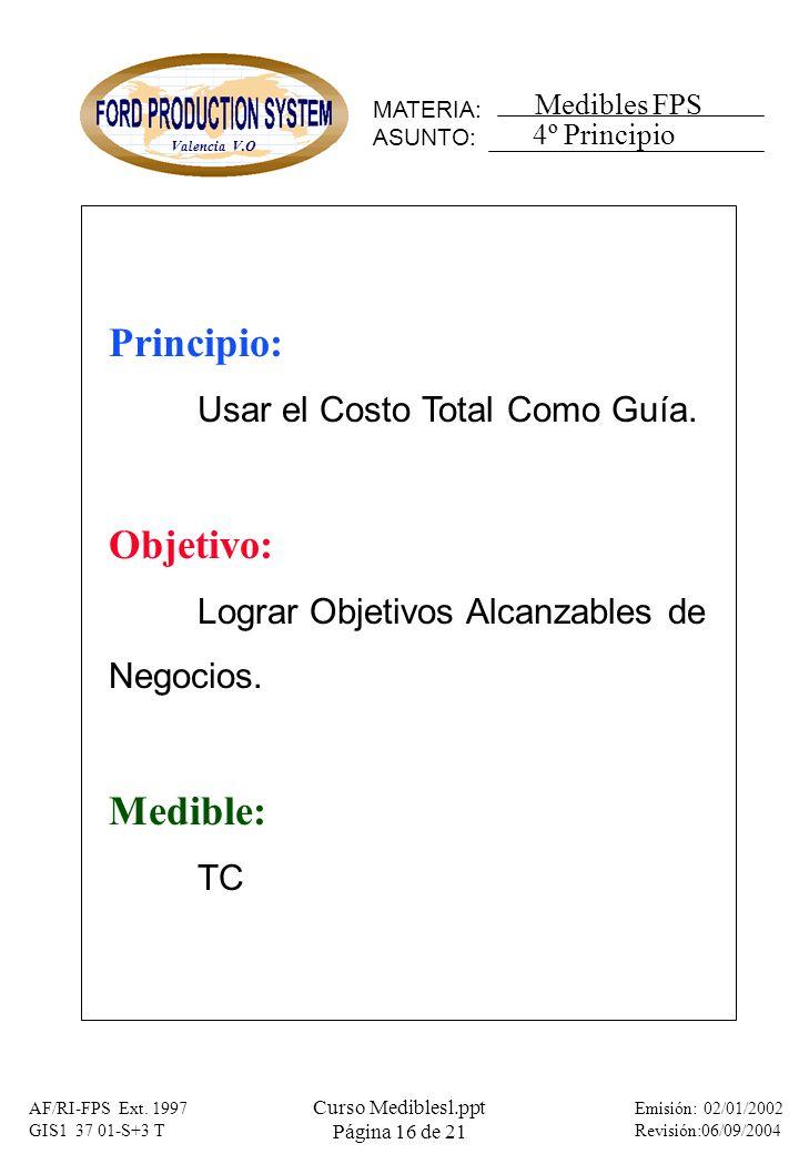 Principio: Objetivo: Medible: Usar el Costo Total Como Guía.