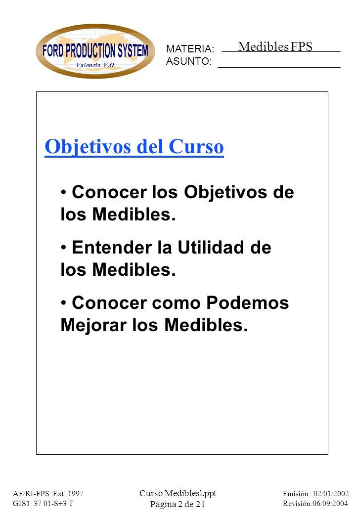 Objetivos del Curso Conocer los Objetivos de los Medibles.