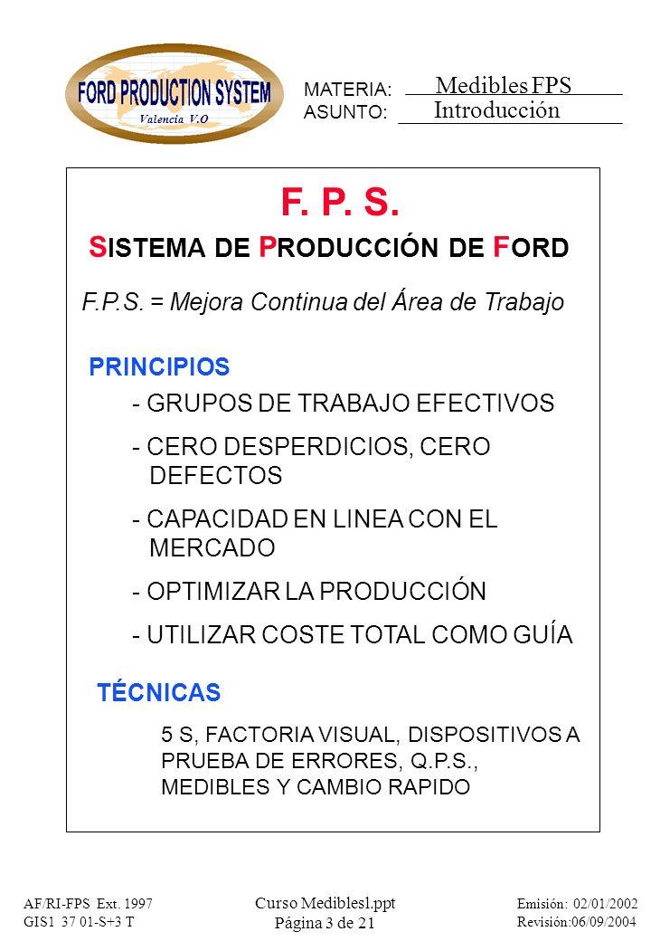 SISTEMA DE PRODUCCIÓN DE FORD