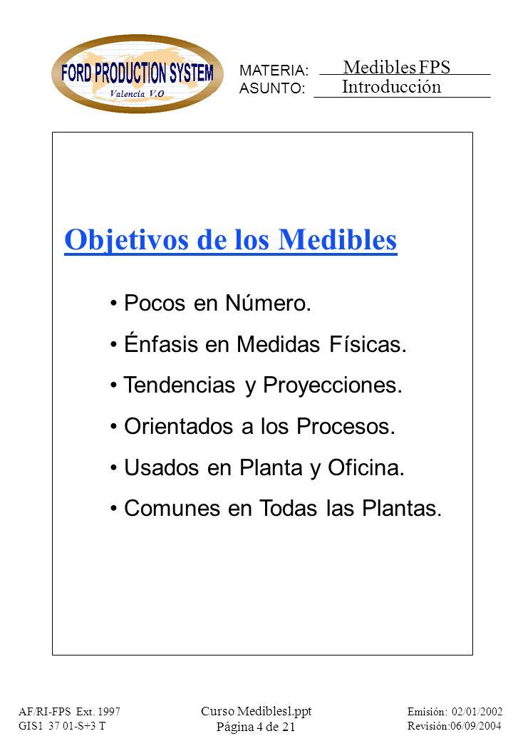 Objetivos de los Medibles