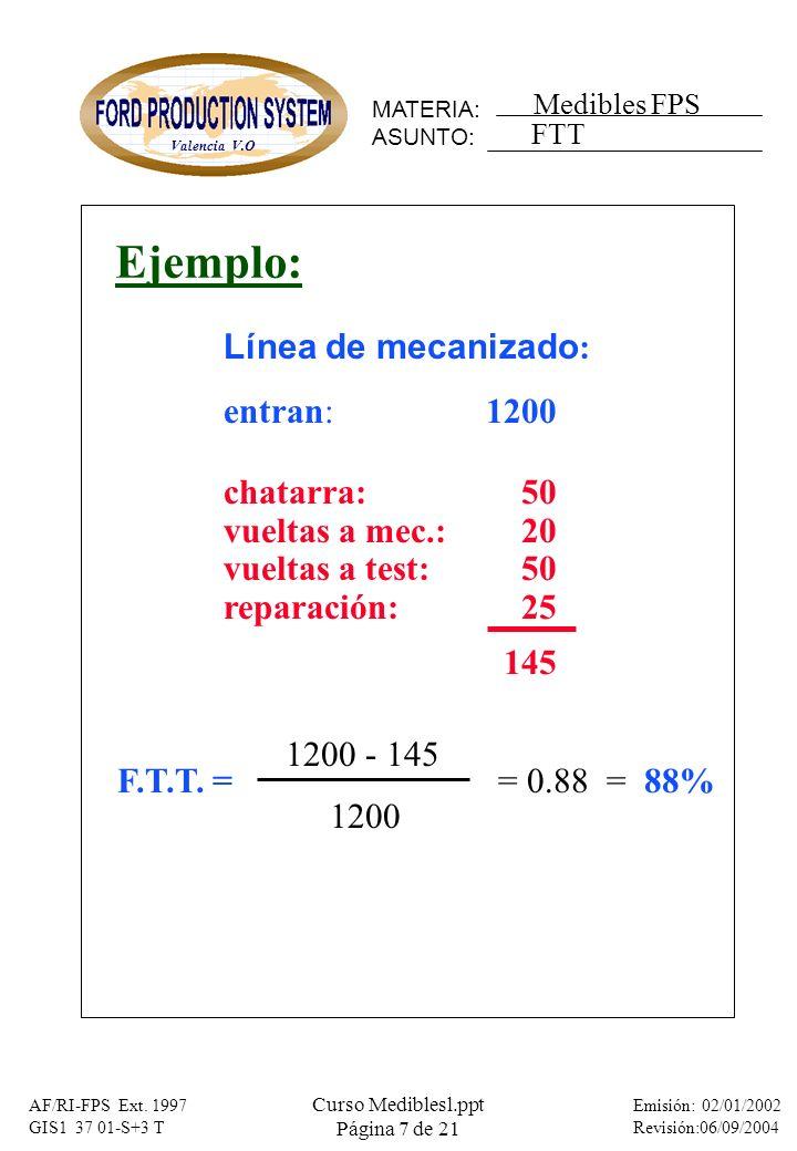 Ejemplo: Línea de mecanizado: entran: 1200 chatarra: 50