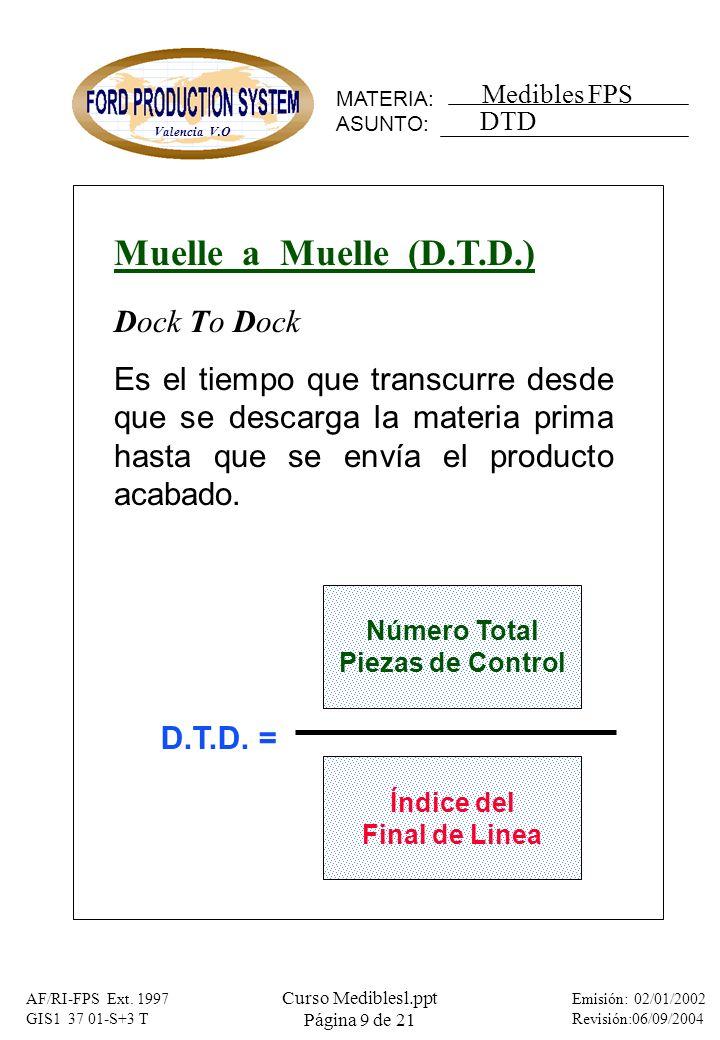 Muelle a Muelle (D.T.D.) Dock To Dock