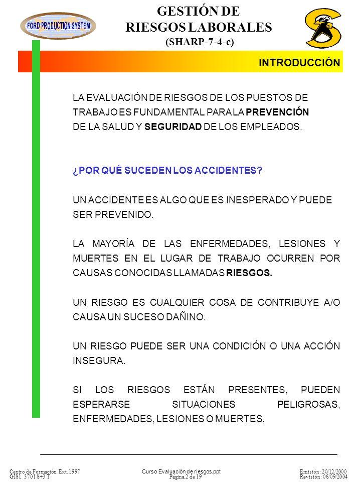 INTRODUCCIÓN LA EVALUACIÓN DE RIESGOS DE LOS PUESTOS DE