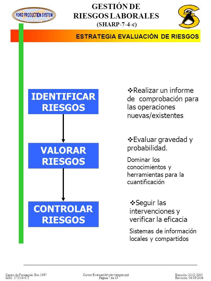 ESTRATEGIA EVALUACIÓN DE RIESGOS