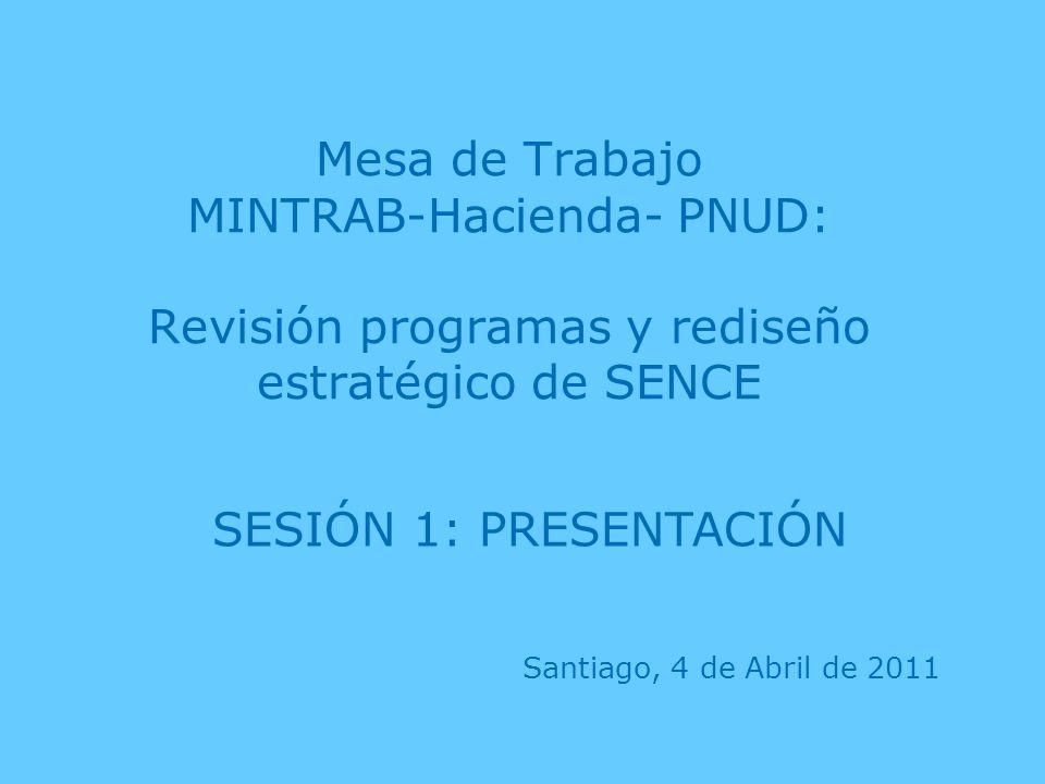 Mesa de Trabajo MINTRAB-Hacienda- PNUD: Revisión programas y rediseño estratégico de SENCE
