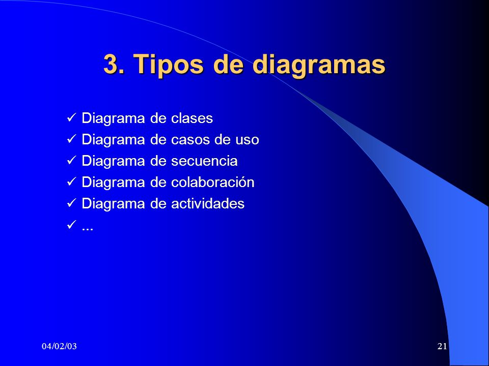 3. Tipos de diagramas Diagrama de clases Diagrama de casos de uso