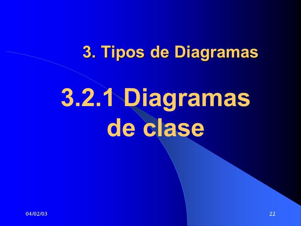 3. Tipos de Diagramas 3.2.1 Diagramas de clase 04/02/03