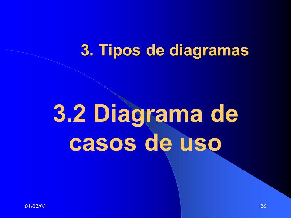 3.2 Diagrama de casos de uso