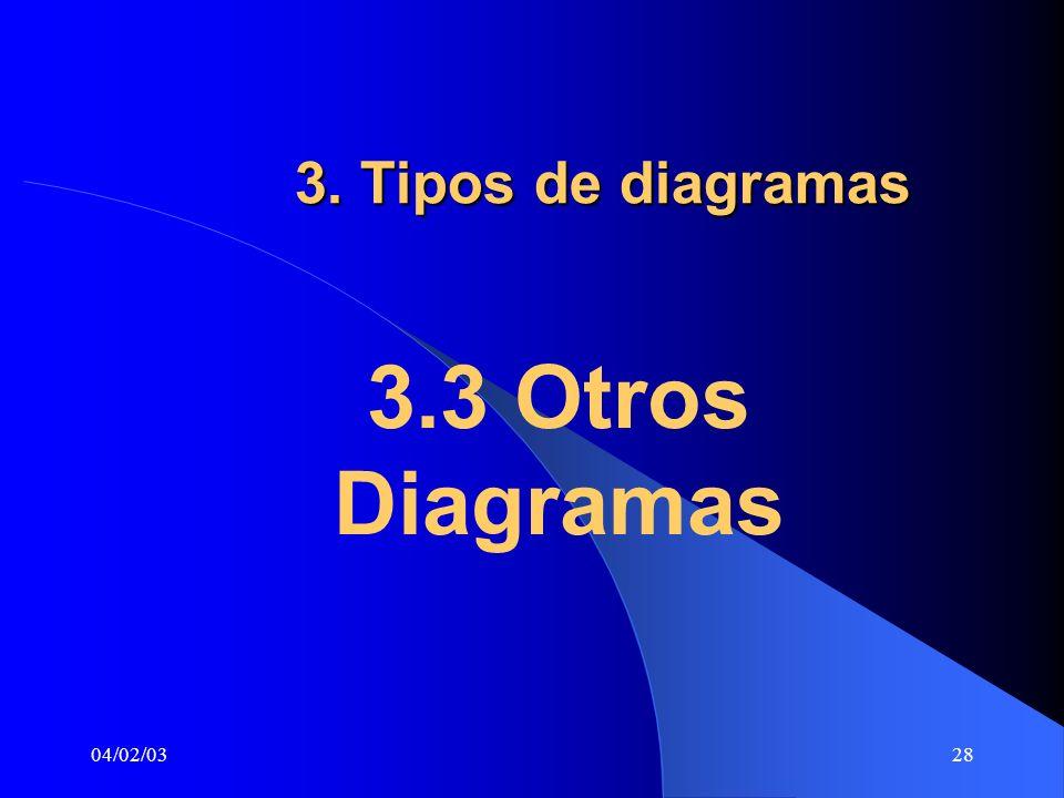 3. Tipos de diagramas 3.3 Otros Diagramas 04/02/03