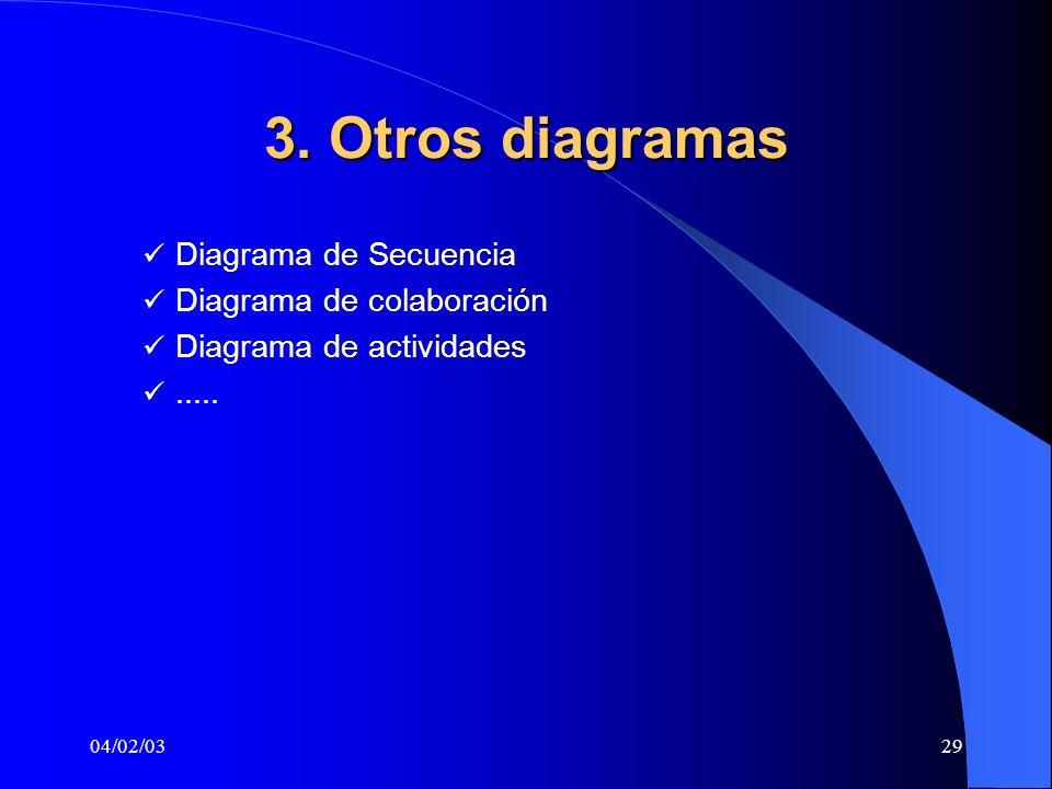 3. Otros diagramas Diagrama de Secuencia Diagrama de colaboración