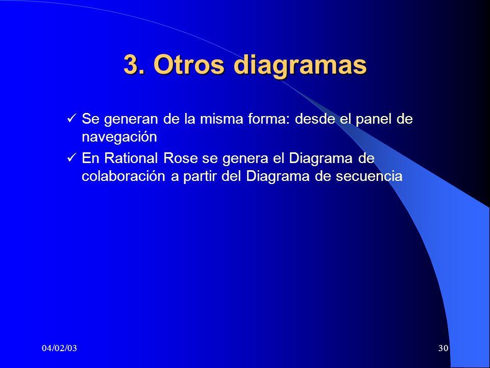 3. Otros diagramas Se generan de la misma forma: desde el panel de navegación.