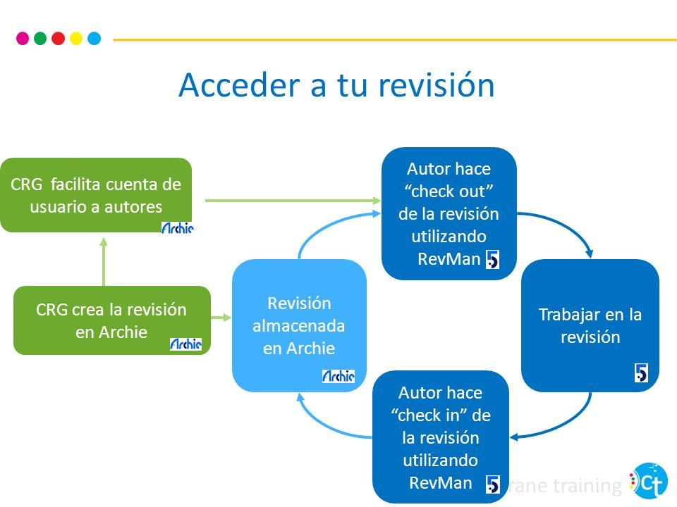 Acceder a tu revisión Autor hace check out de la revisión utilizando RevMan. CRG facilita cuenta de usuario a autores.