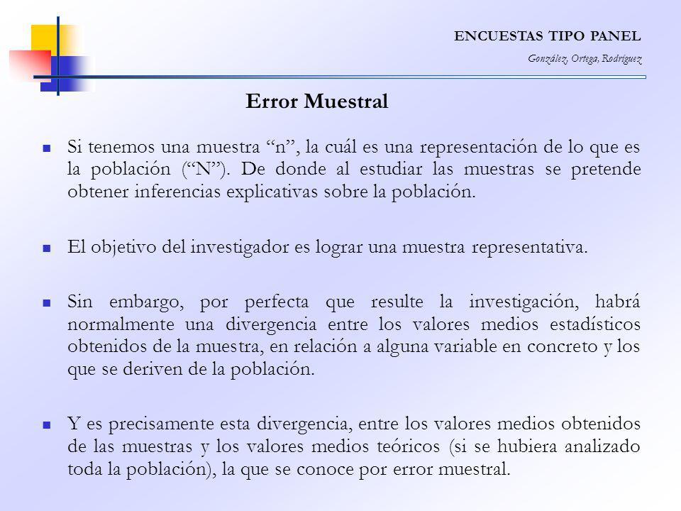 ENCUESTAS TIPO PANEL González, Ortega, Rodríguez. Error Muestral.