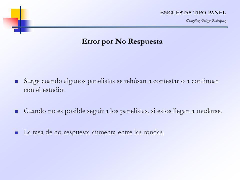 ENCUESTAS TIPO PANEL González, Ortega, Rodríguez. Error por No Respuesta.