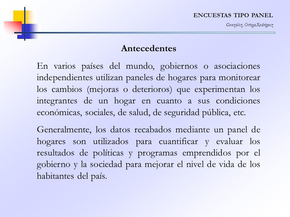 ENCUESTAS TIPO PANEL González, Ortega,Rodríguez. Antecedentes.