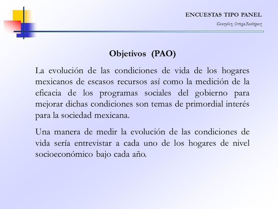 ENCUESTAS TIPO PANEL González, Ortega,Rodríguez. Objetivos (PAO)