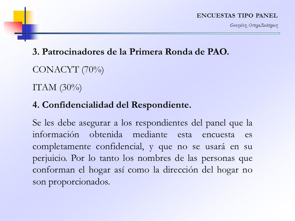3. Patrocinadores de la Primera Ronda de PAO. CONACYT (70%) ITAM (30%)