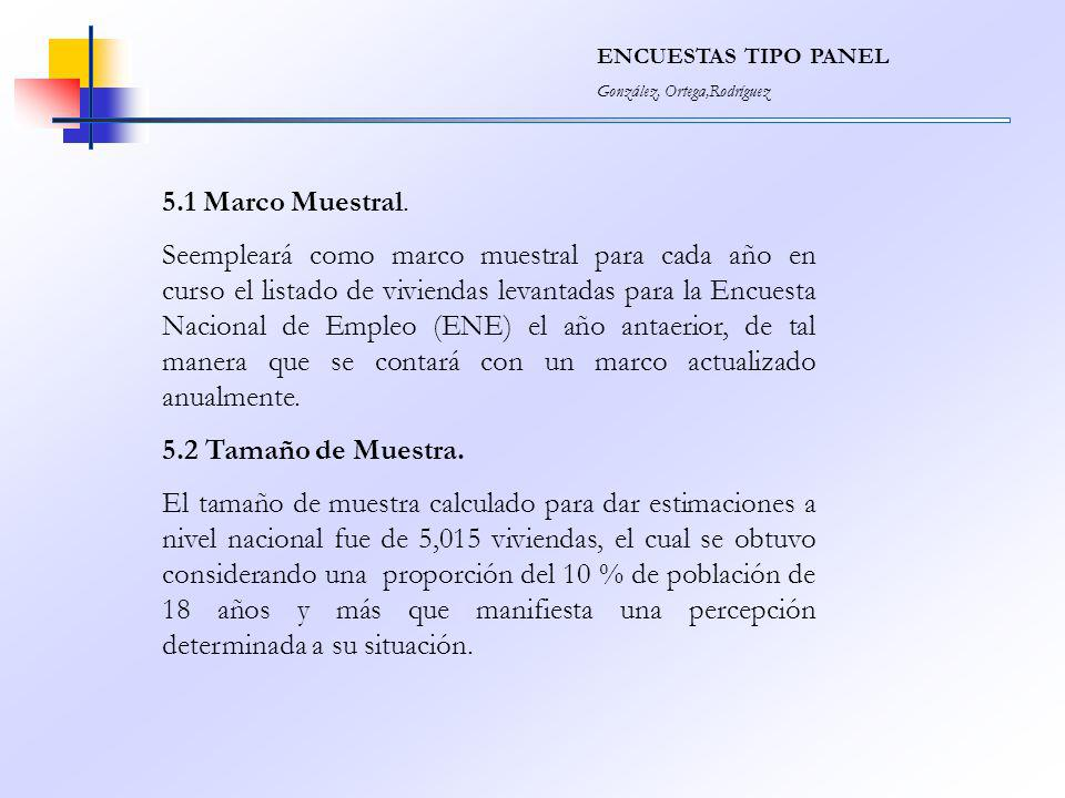 ENCUESTAS TIPO PANEL González, Ortega,Rodríguez. 5.1 Marco Muestral.