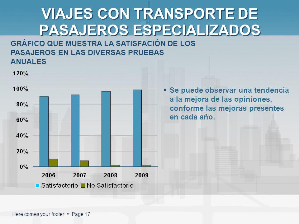 VIAJES CON TRANSPORTE DE PASAJEROS ESPECIALIZADOS