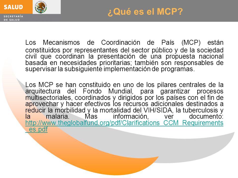 ¿Qué es el MCP
