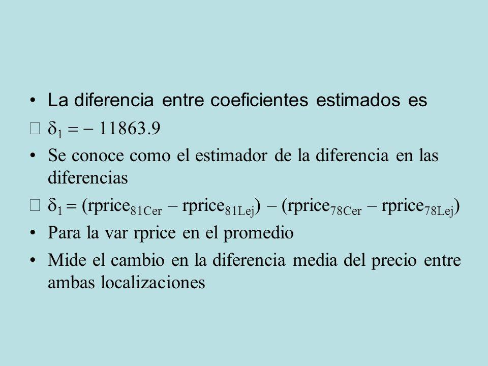 La diferencia entre coeficientes estimados es
