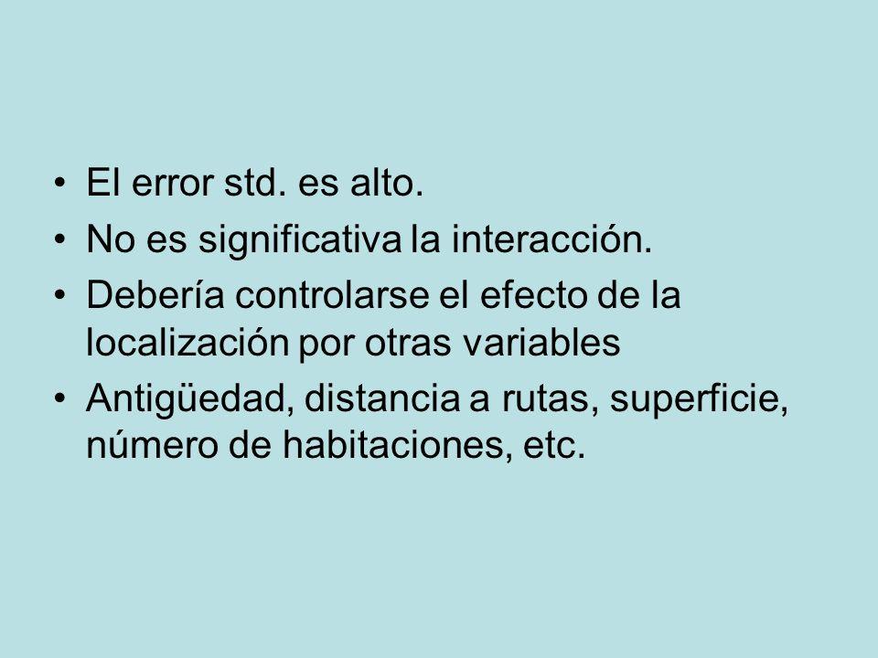 El error std. es alto. No es significativa la interacción. Debería controlarse el efecto de la localización por otras variables.