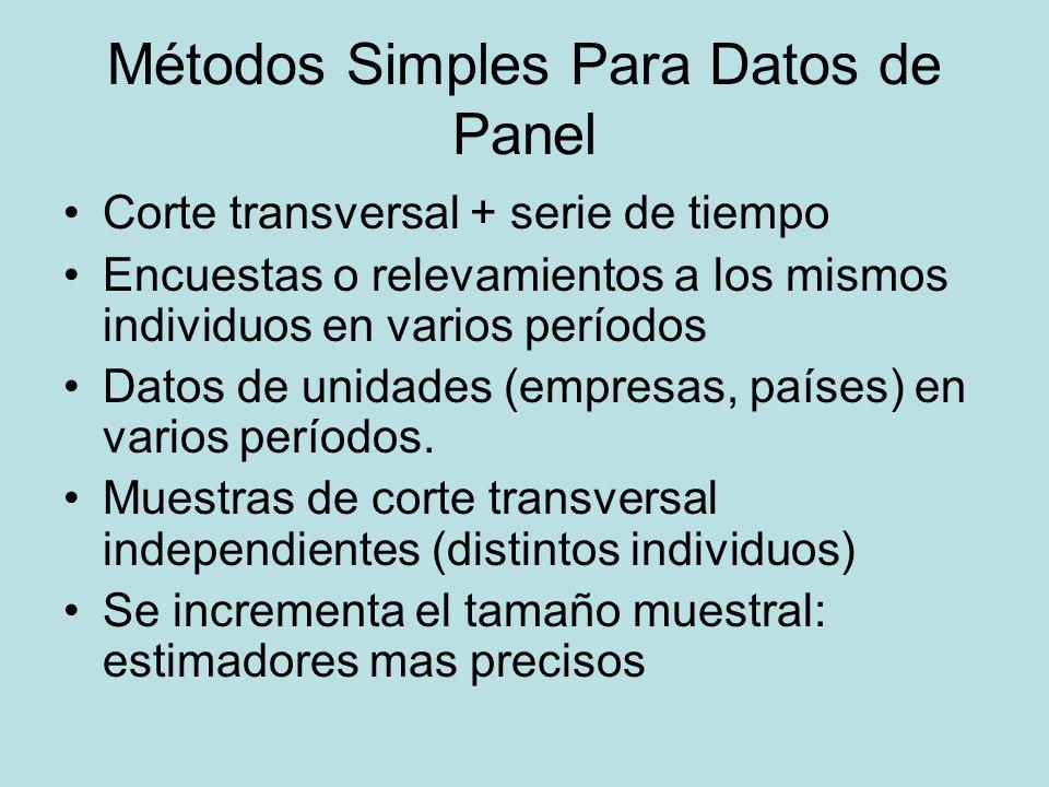 Métodos Simples Para Datos de Panel