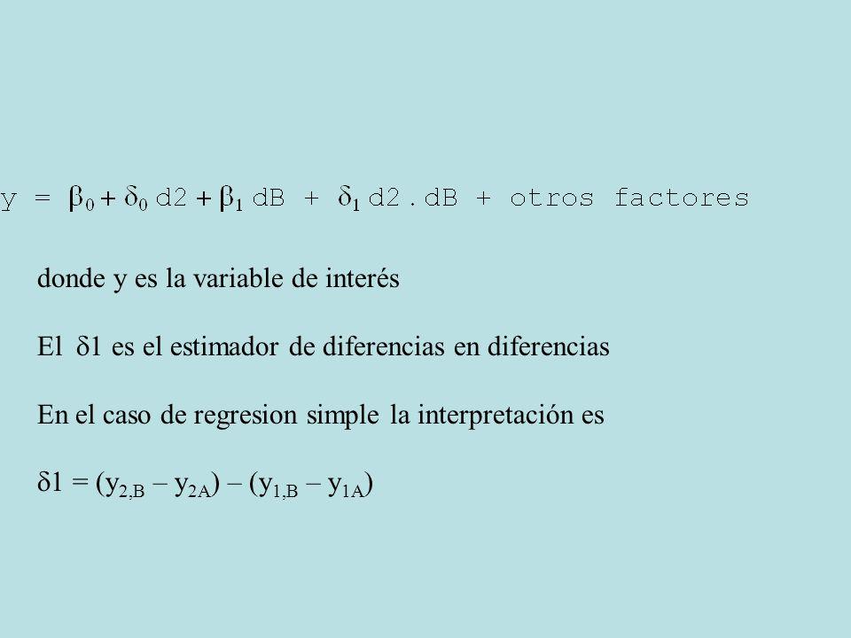 donde y es la variable de interés