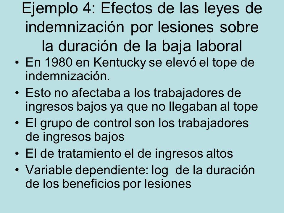 Ejemplo 4: Efectos de las leyes de indemnización por lesiones sobre la duración de la baja laboral