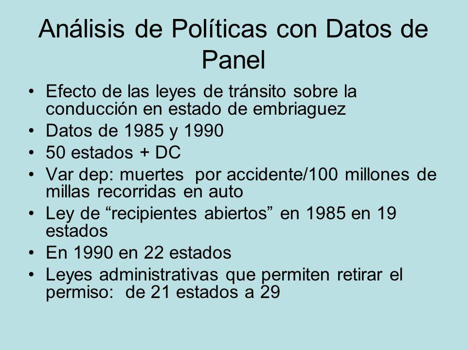 Análisis de Políticas con Datos de Panel