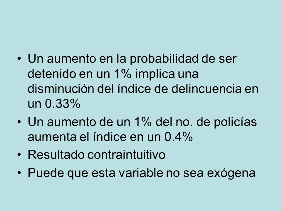 Un aumento en la probabilidad de ser detenido en un 1% implica una disminución del índice de delincuencia en un 0.33%