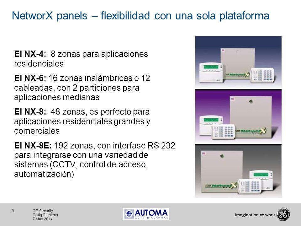 NetworX panels – flexibilidad con una sola plataforma