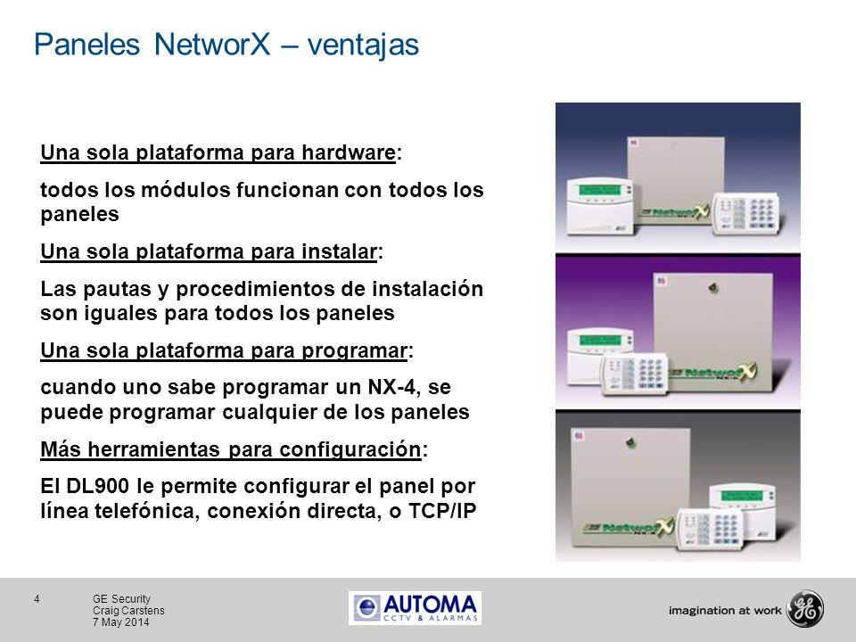 Paneles NetworX – ventajas