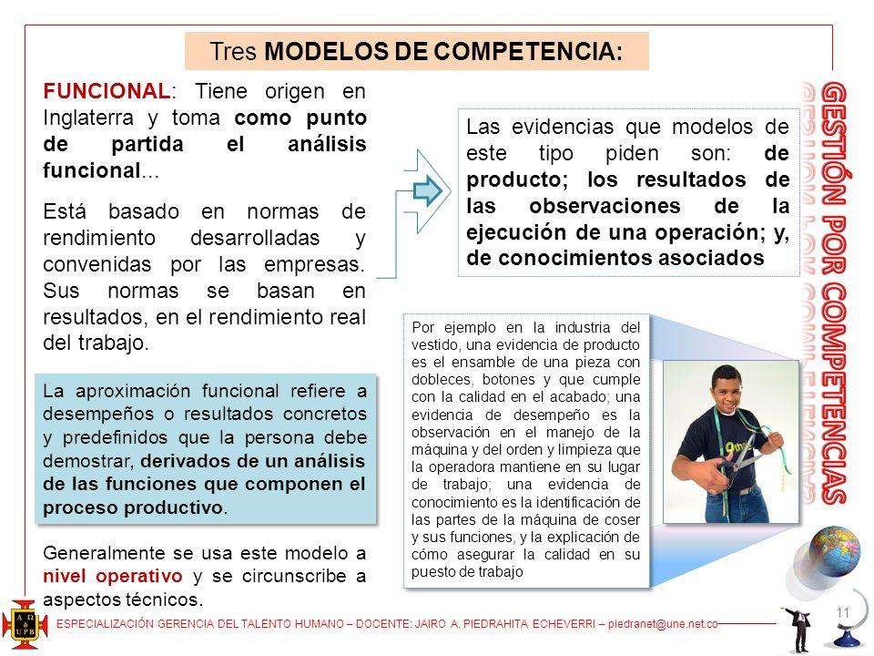 Tres MODELOS DE COMPETENCIA: