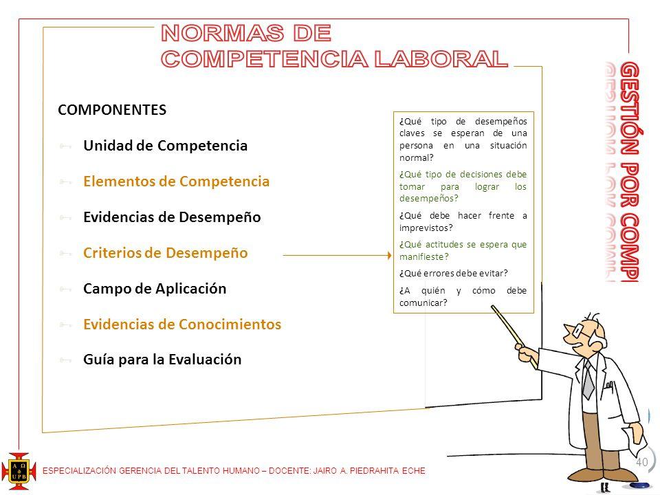 NORMAS DE COMPETENCIA LABORAL COMPONENTES Unidad de Competencia