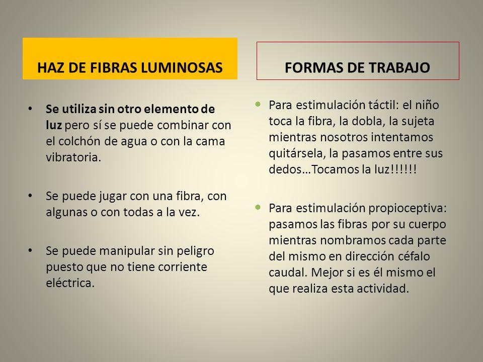 HAZ DE FIBRAS LUMINOSAS