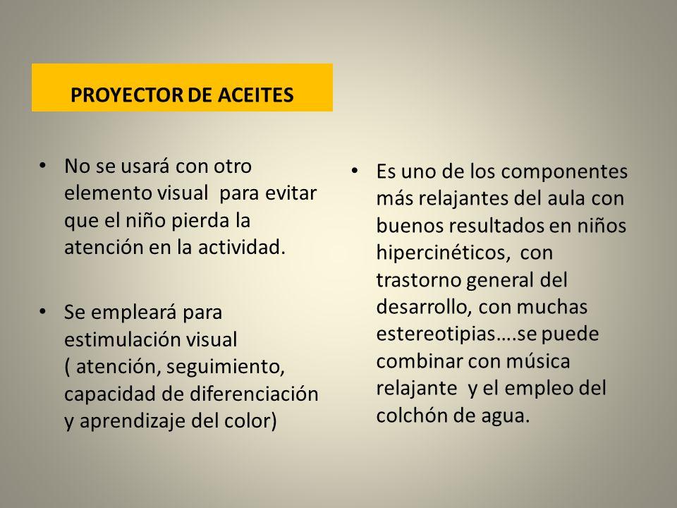 PROYECTOR DE ACEITES No se usará con otro elemento visual para evitar que el niño pierda la atención en la actividad.