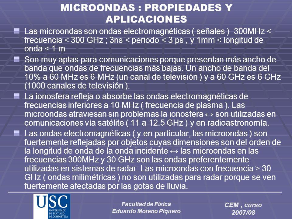MICROONDAS : PROPIEDADES Y APLICACIONES