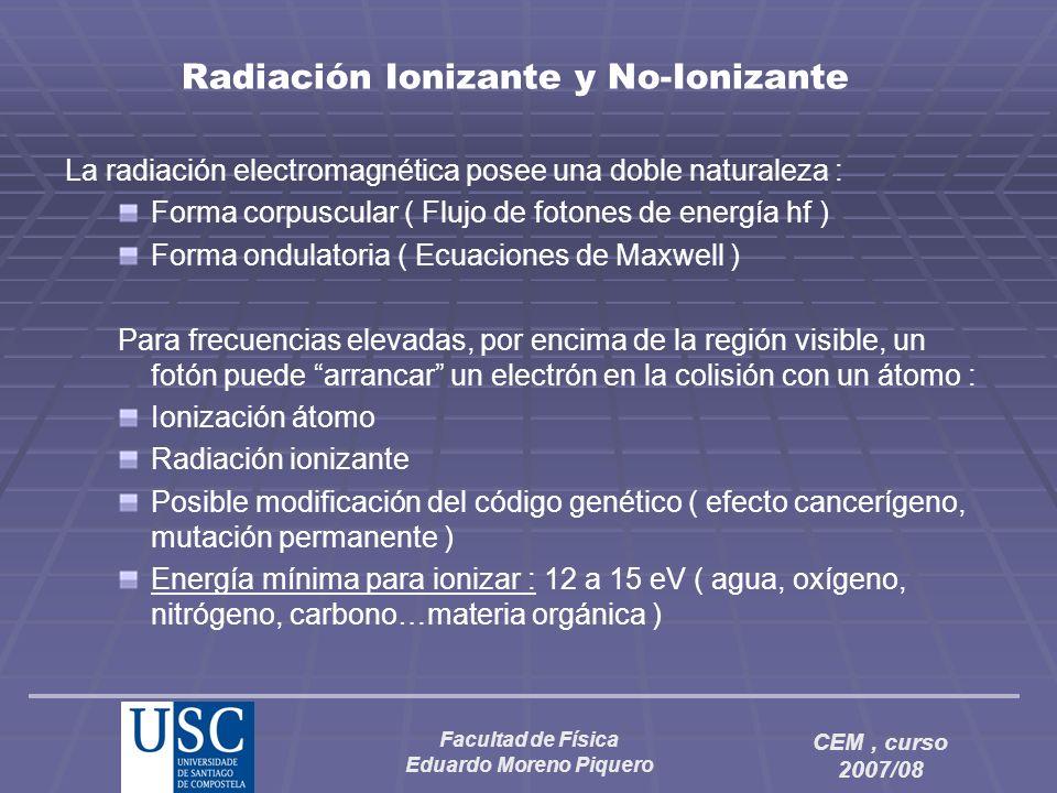 Radiación Ionizante y No-Ionizante