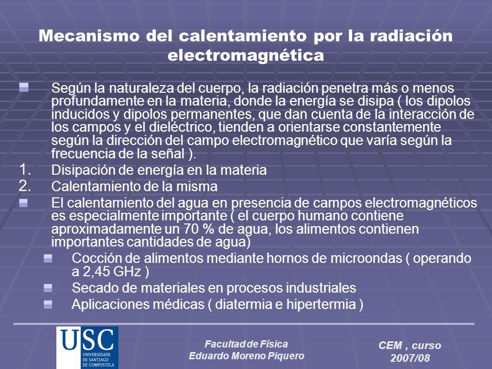 Mecanismo del calentamiento por la radiación electromagnética
