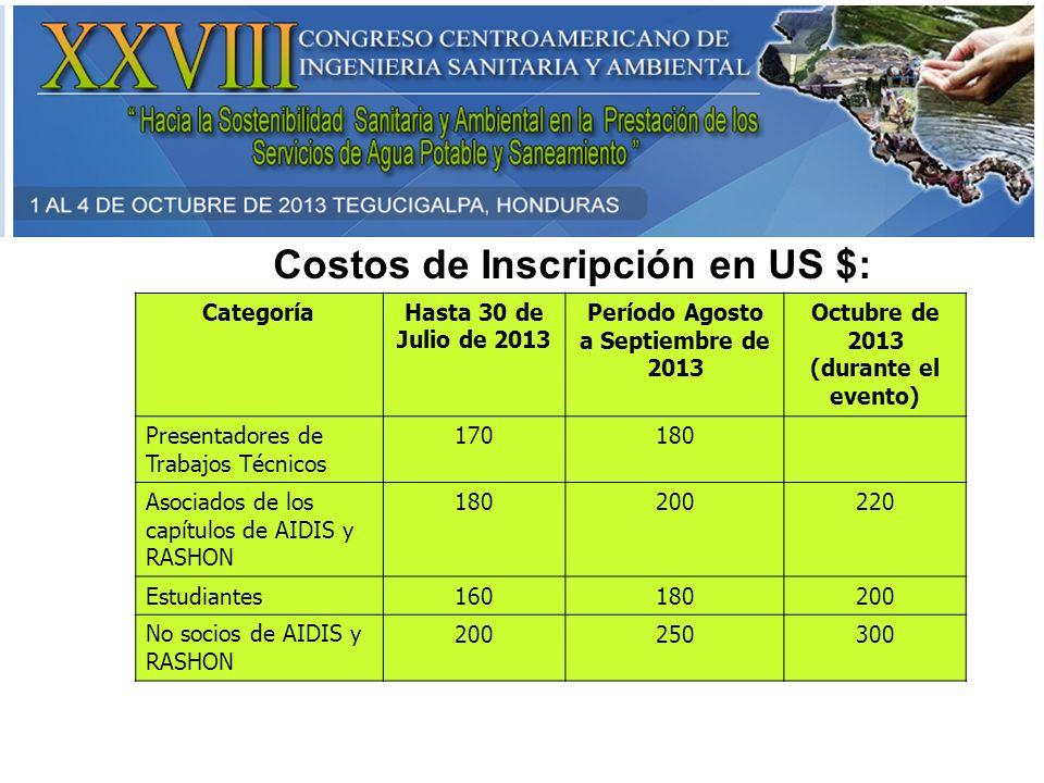 Costos de Inscripción en US $: