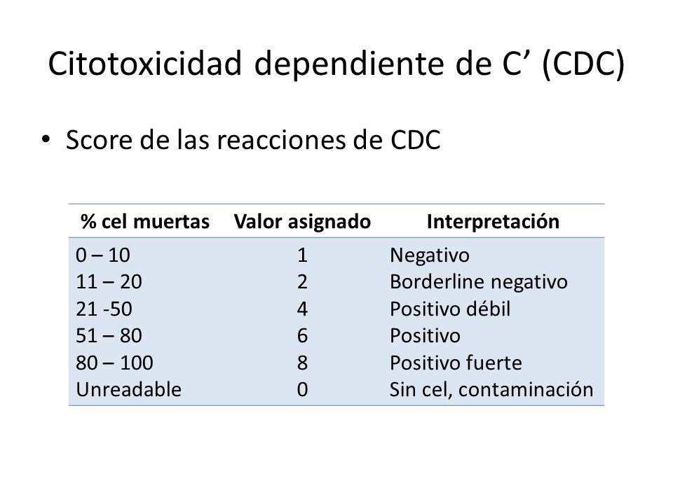 Citotoxicidad dependiente de C' (CDC)