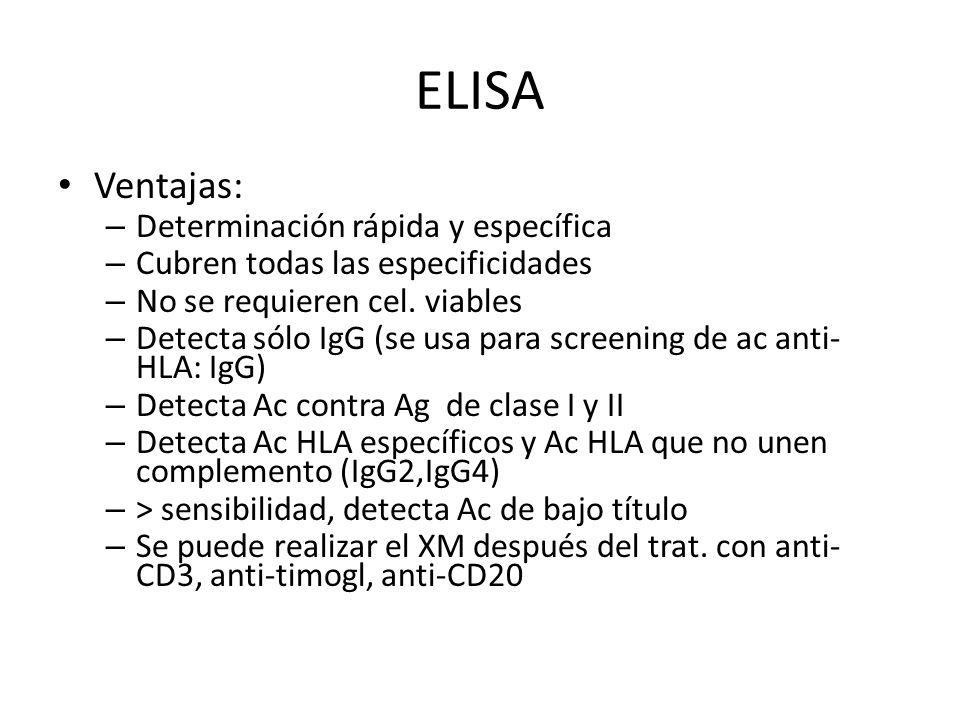 ELISA Ventajas: Determinación rápida y específica