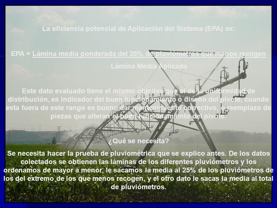 La eficiencia potencial de Aplicación del Sistema (EPA) es: