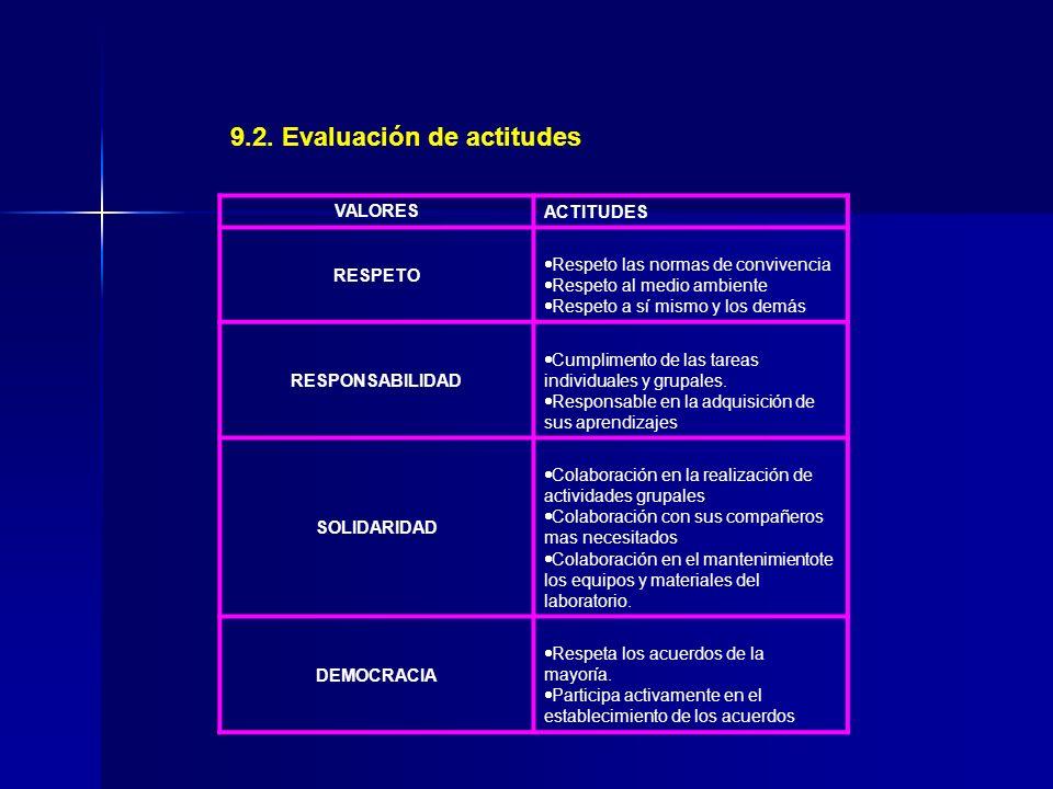 9.2. Evaluación de actitudes