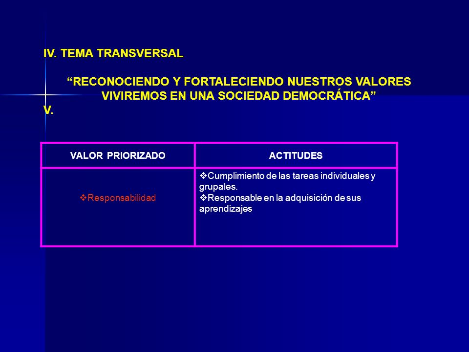 IV. TEMA TRANSVERSAL RECONOCIENDO Y FORTALECIENDO NUESTROS VALORES VIVIREMOS EN UNA SOCIEDAD DEMOCRÁTICA