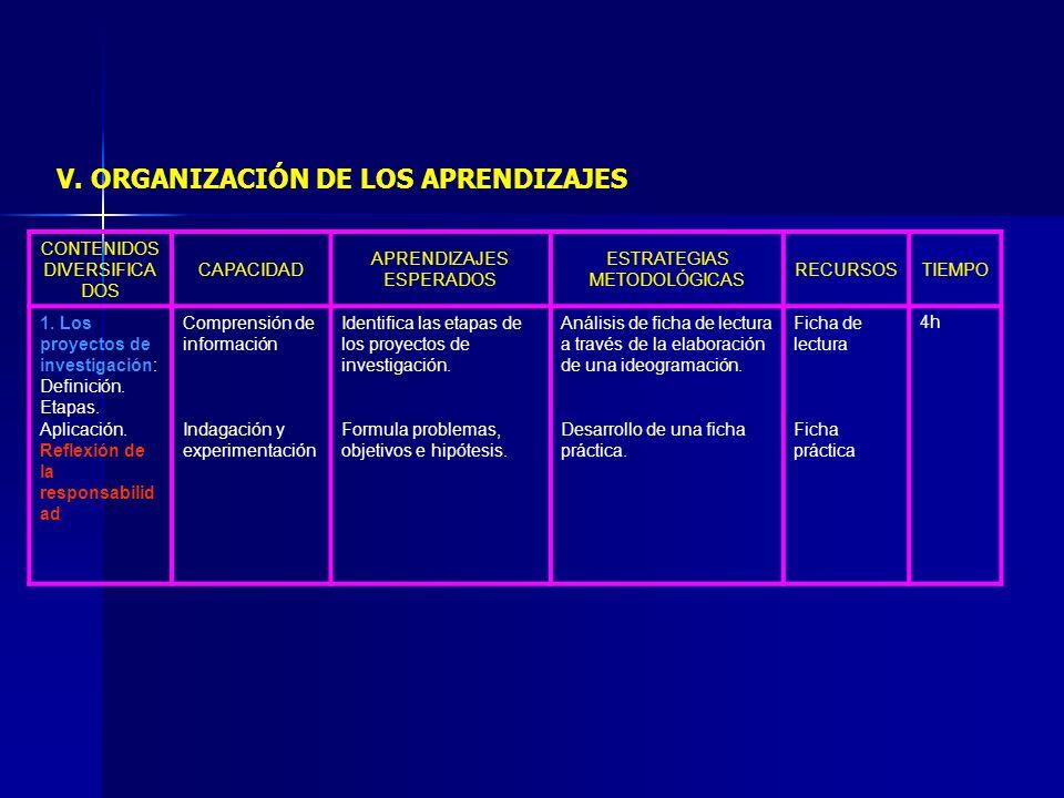V. ORGANIZACIÓN DE LOS APRENDIZAJES