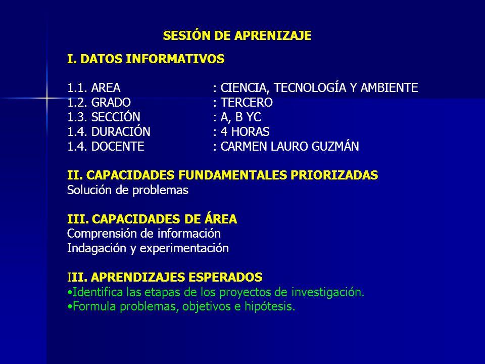 SESIÓN DE APRENIZAJE I. DATOS INFORMATIVOS. 1.1. AREA : CIENCIA, TECNOLOGÍA Y AMBIENTE. 1.2. GRADO : TERCERO.
