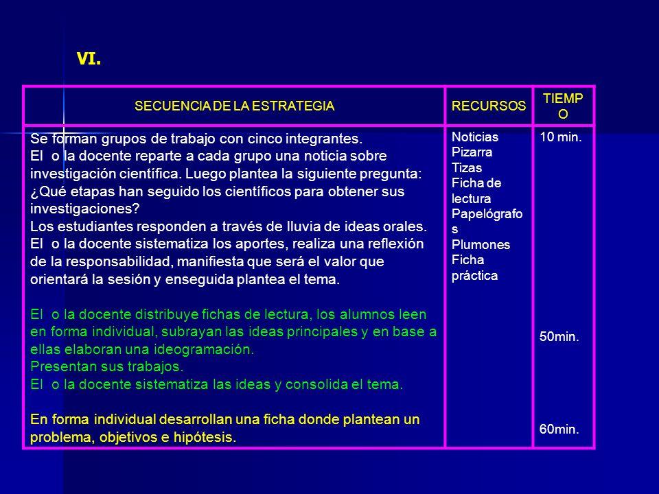 SECUENCIA DE LA ESTRATEGIA