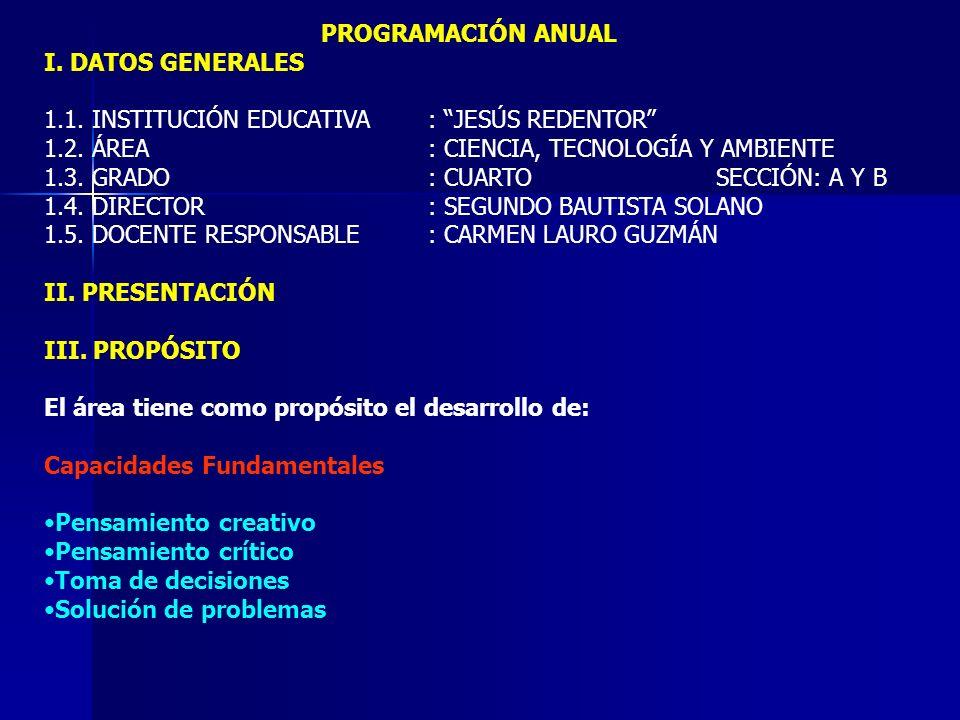 PROGRAMACIÓN ANUAL I. DATOS GENERALES. 1.1. INSTITUCIÓN EDUCATIVA : JESÚS REDENTOR 1.2. ÁREA : CIENCIA, TECNOLOGÍA Y AMBIENTE.